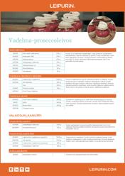 leipurin_resepti_vadelmaproseccoleivos