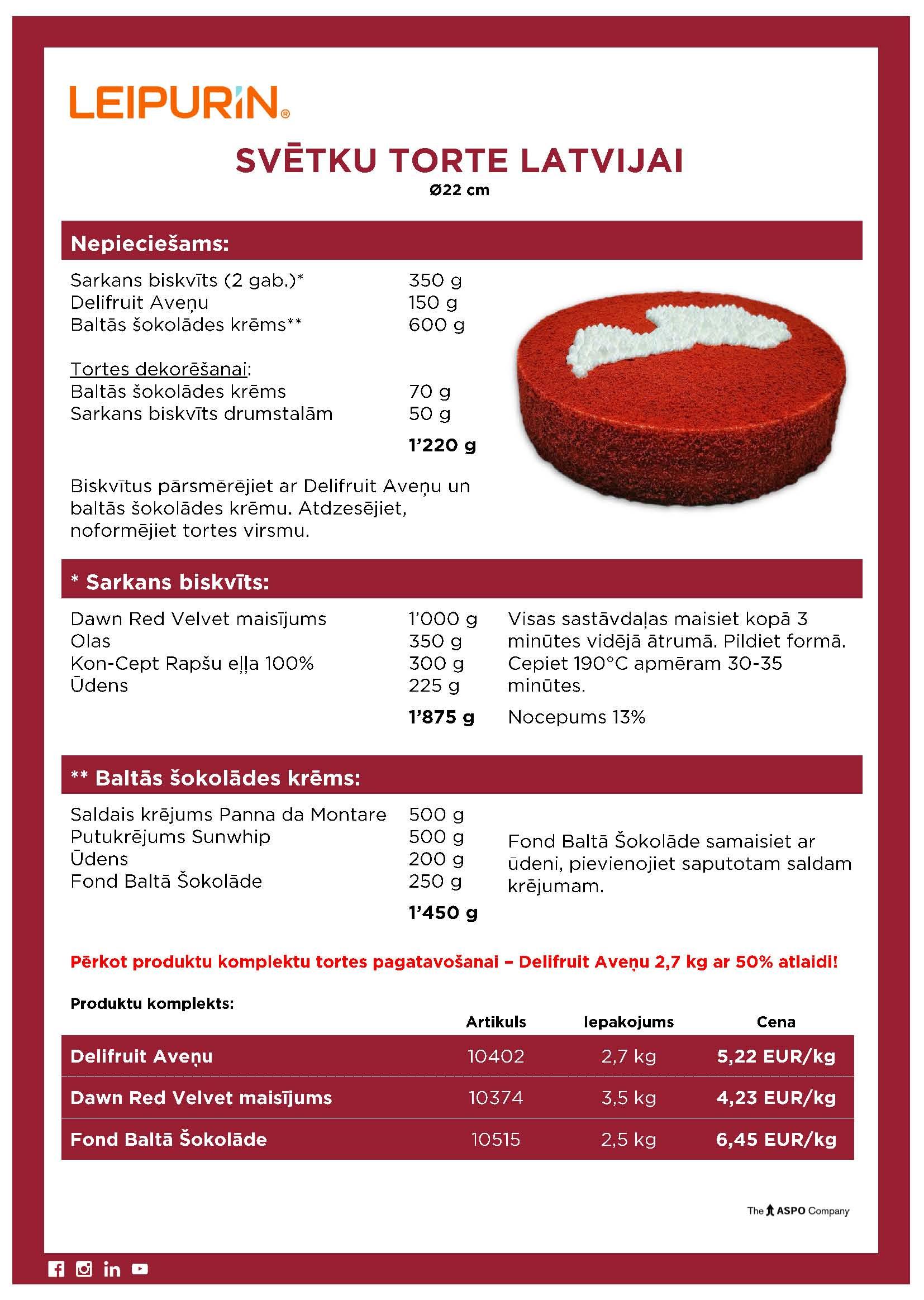 2019.11.06 Sveetku torte