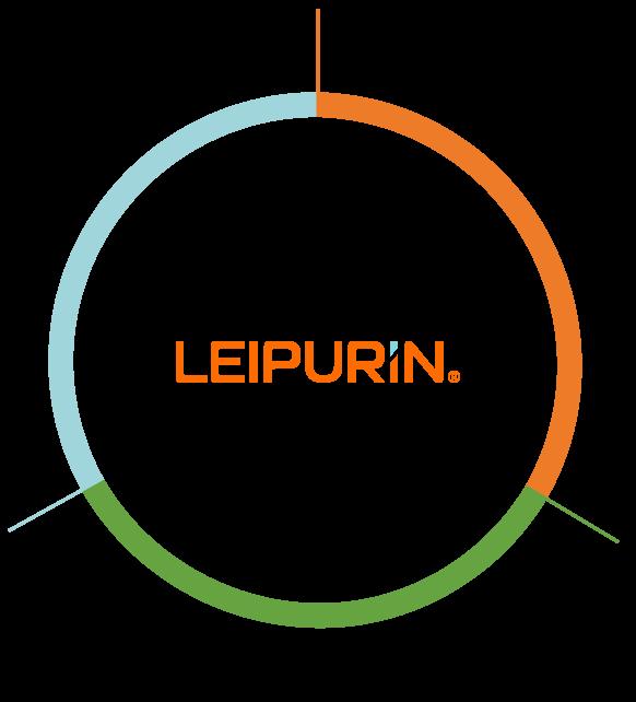 Leipurin_Offering_Wheel